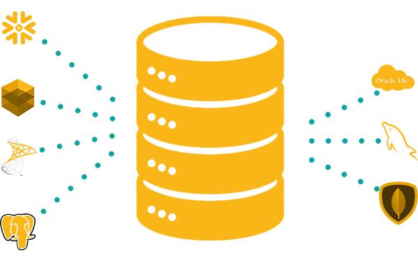 Data Warehouse(طراحی و پیاده سازی انبار داده)