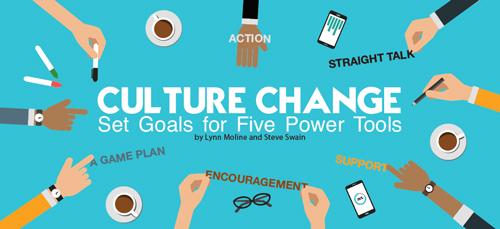 فرهنگ سازمانی - کانون ارزیابی کیسان